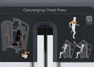 Összetartó mellgép - Független összetartó mozgás